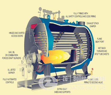 35ton fire tube steam boiler image