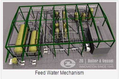 Water Tube Boiler Animation and Boiler Mechanism image
