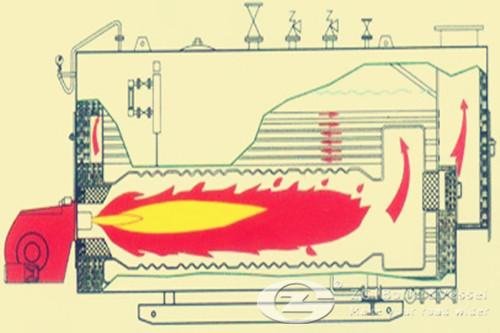 Fire Tube Boiler ~ Fire tube boiler setup prices in india