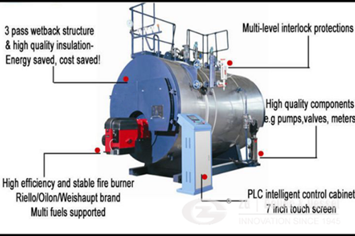 Steam Boiler and Hot Water Boiler in Singapore.png