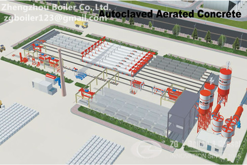 AAC block Making Machine for Building Material Industry image